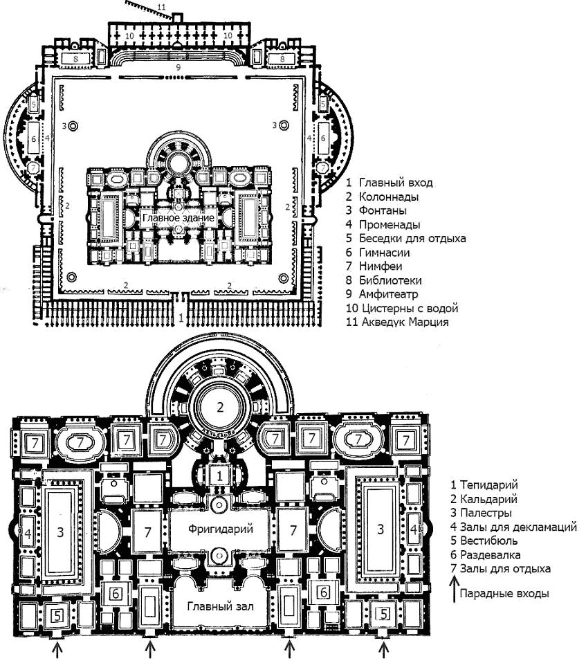 Схема - план терм Каракаллы