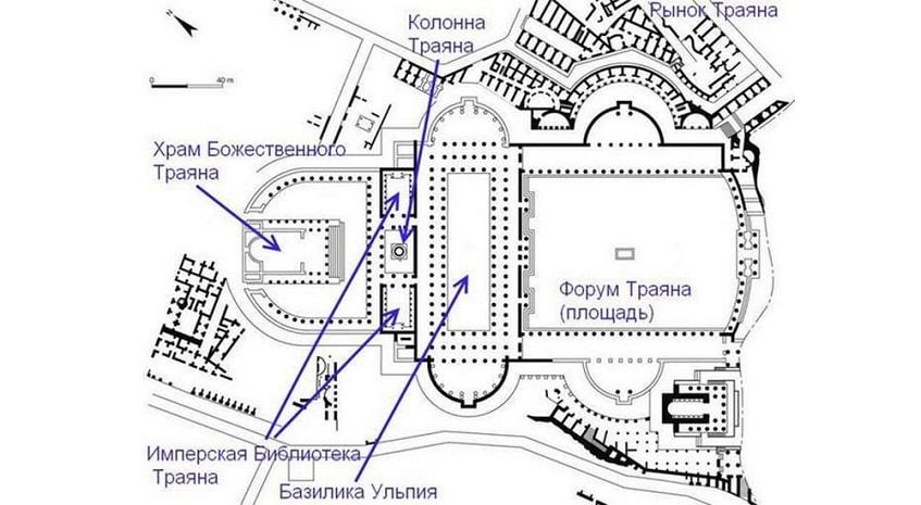 Форум Траяна - план